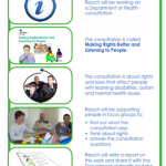 Consultation on Rights cover